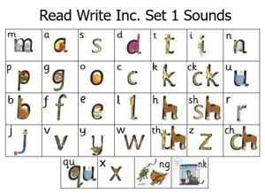 Read Write Inc Set 1 sounds