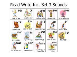 Read Write Inc Set 3 sounds
