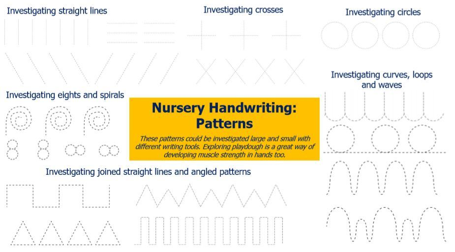 Handwriting 1 Nursery