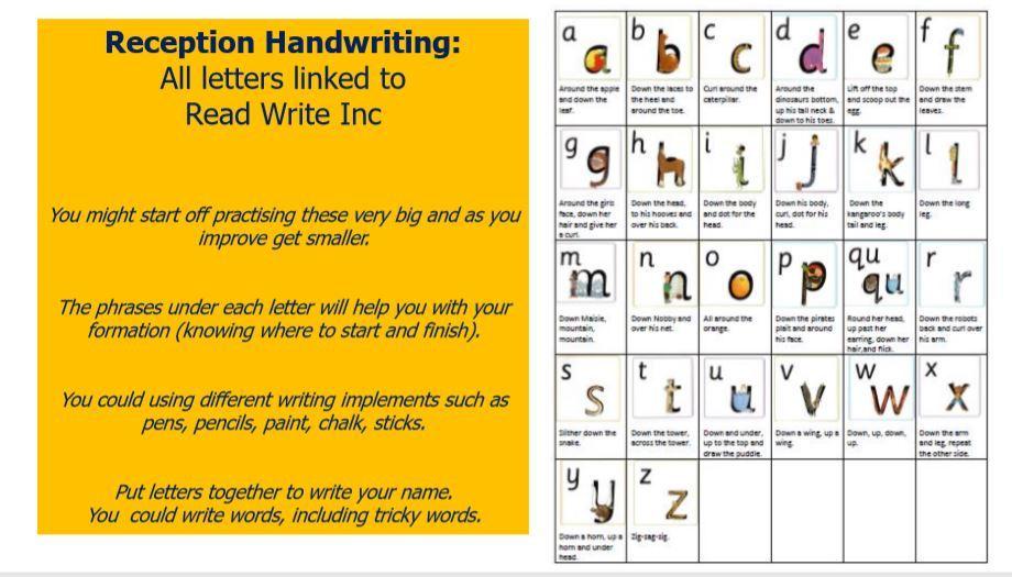 Handwriting 2 Reception