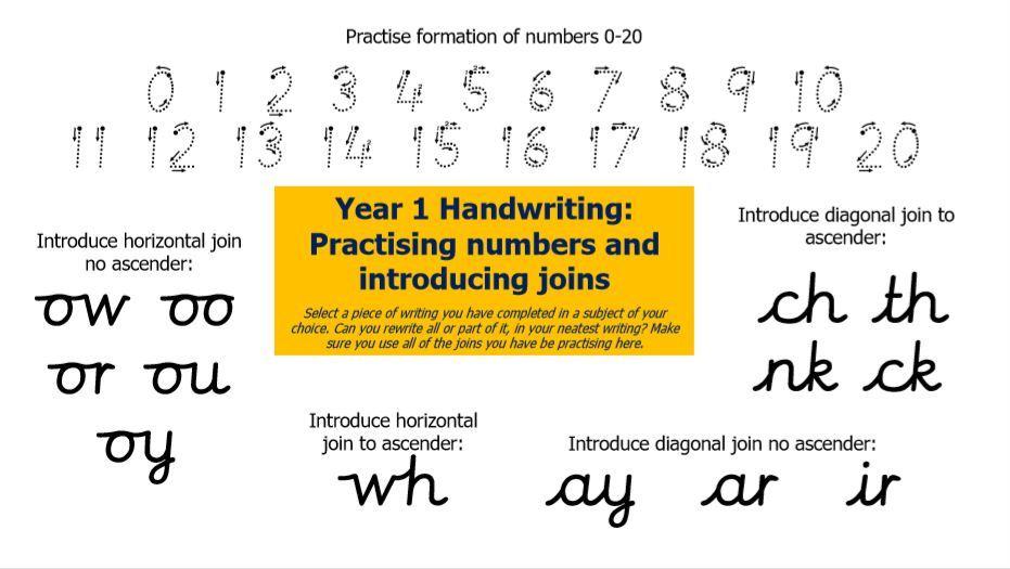 Handwriting 3 Y1