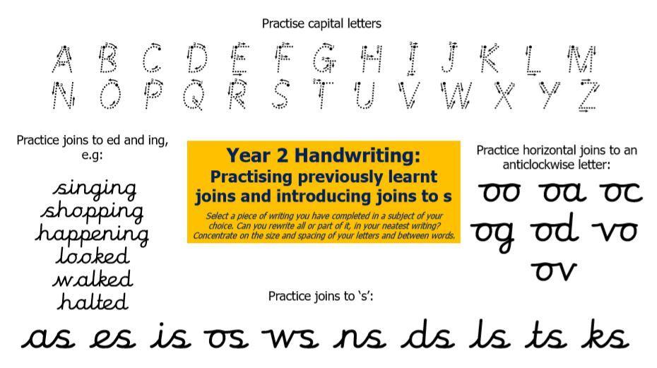 Handwriting 4 Y2