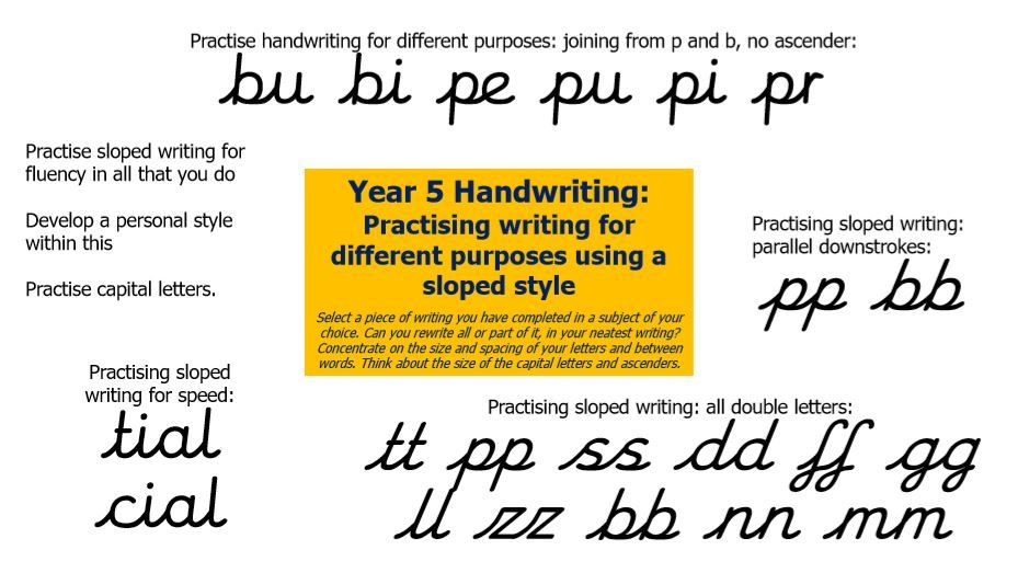 Handwriting 7 Y5